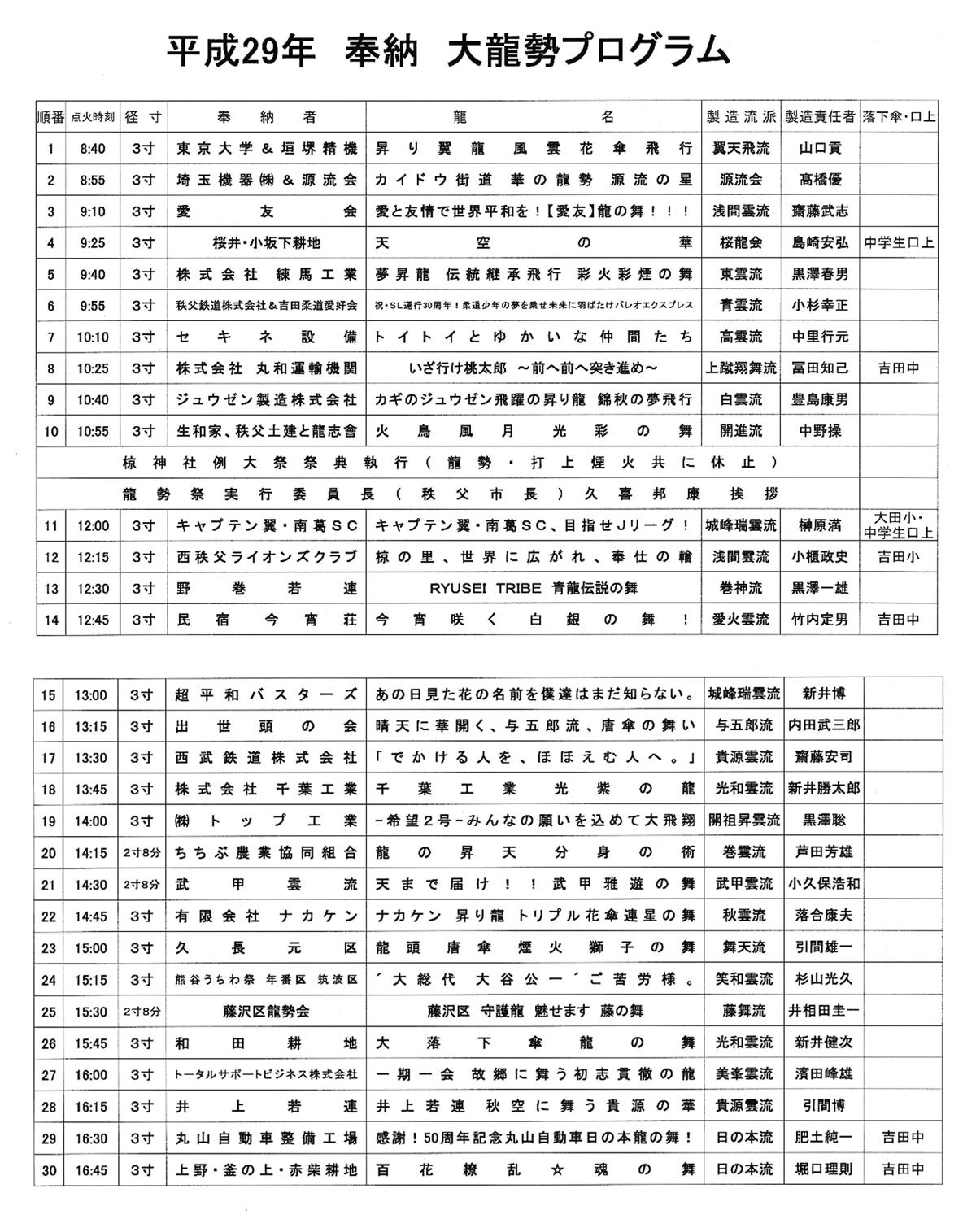 平成29年奉納大龍勢プログラム